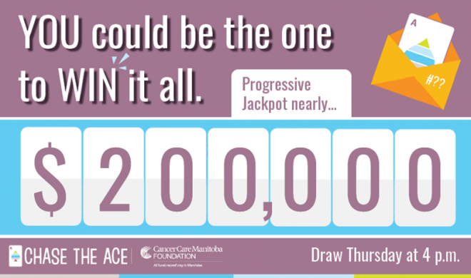 CancerCare Manitoba Foundation's Catch the Ace jackpot nearly $200,000.